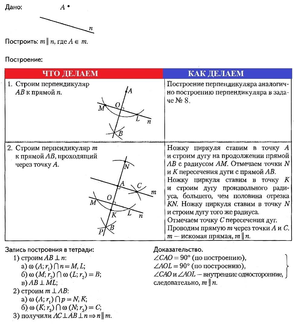 Геометрия 7 ЗАДАЧИ на построение. задача № 9