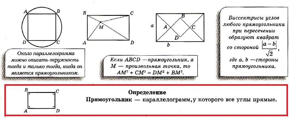 Прямоугольник Определение
