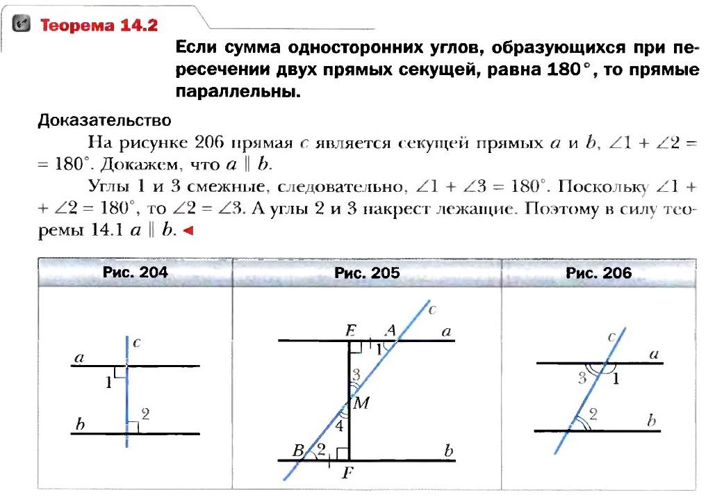 теорема 14.2