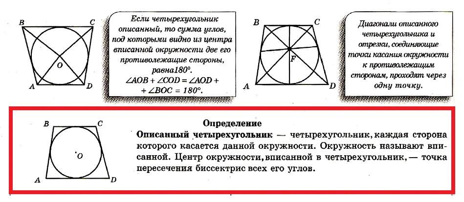 описанный четырехугольник определение