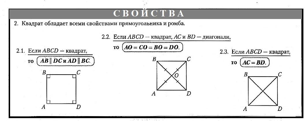 свойства квадрата