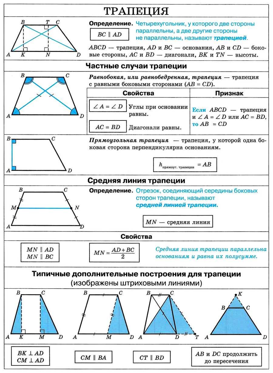 Таблица. Трапеция и её свойства