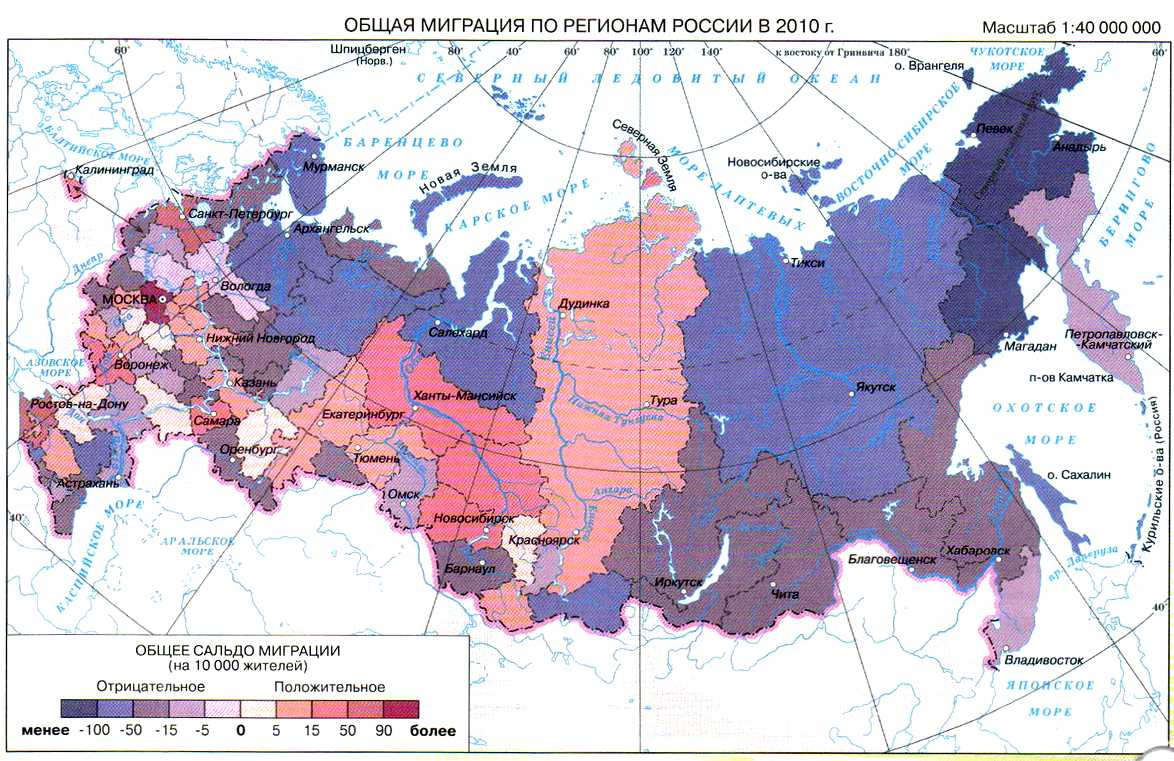 Направления и типы миграций 2010 год