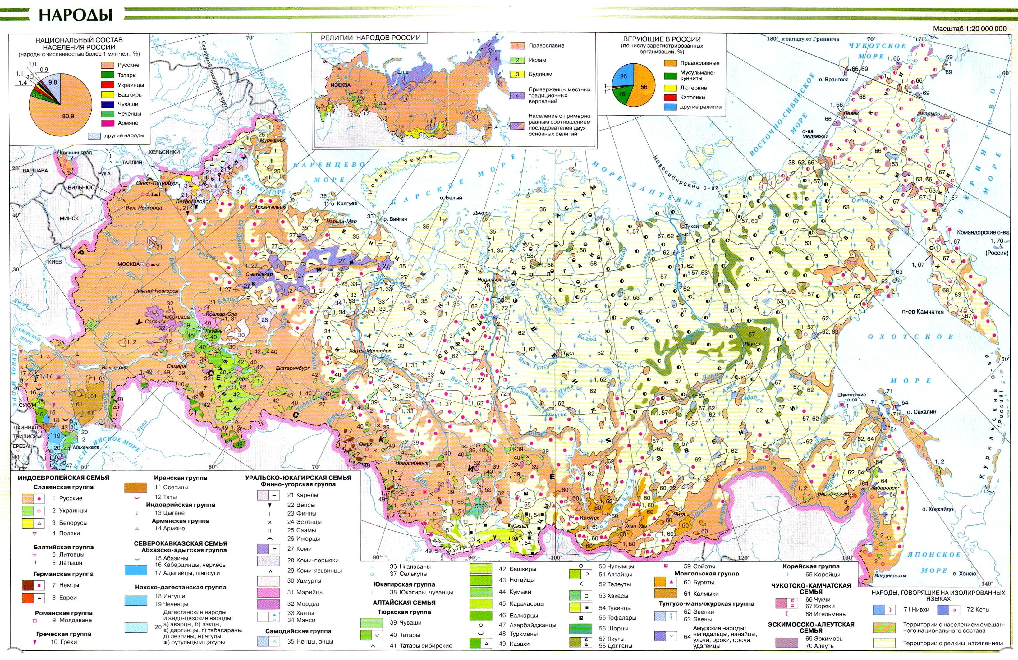 Народы и основные религии России