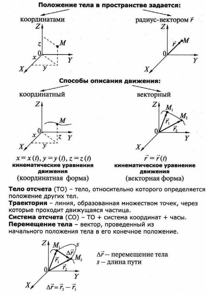 Механика физика решение задач объяснения решение 24 задач по математике огэ