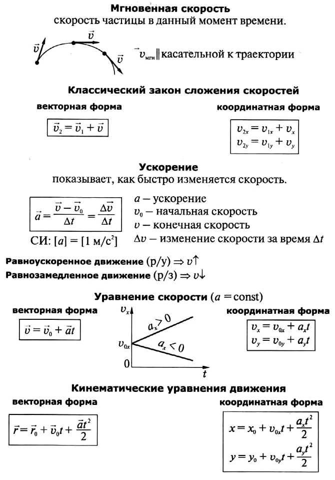 3 Неравномерное движение.