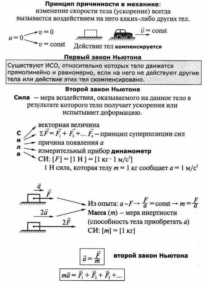 5 Законы Ньютона.