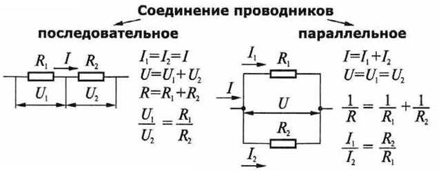 Электрические цепи.