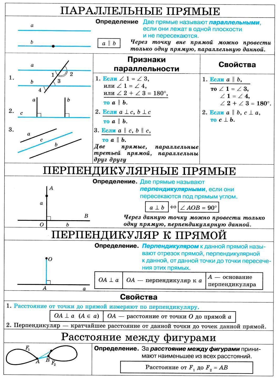 03. Параллельные прямые. Перпендикулярные прямые. Перпендикуляр к прямой