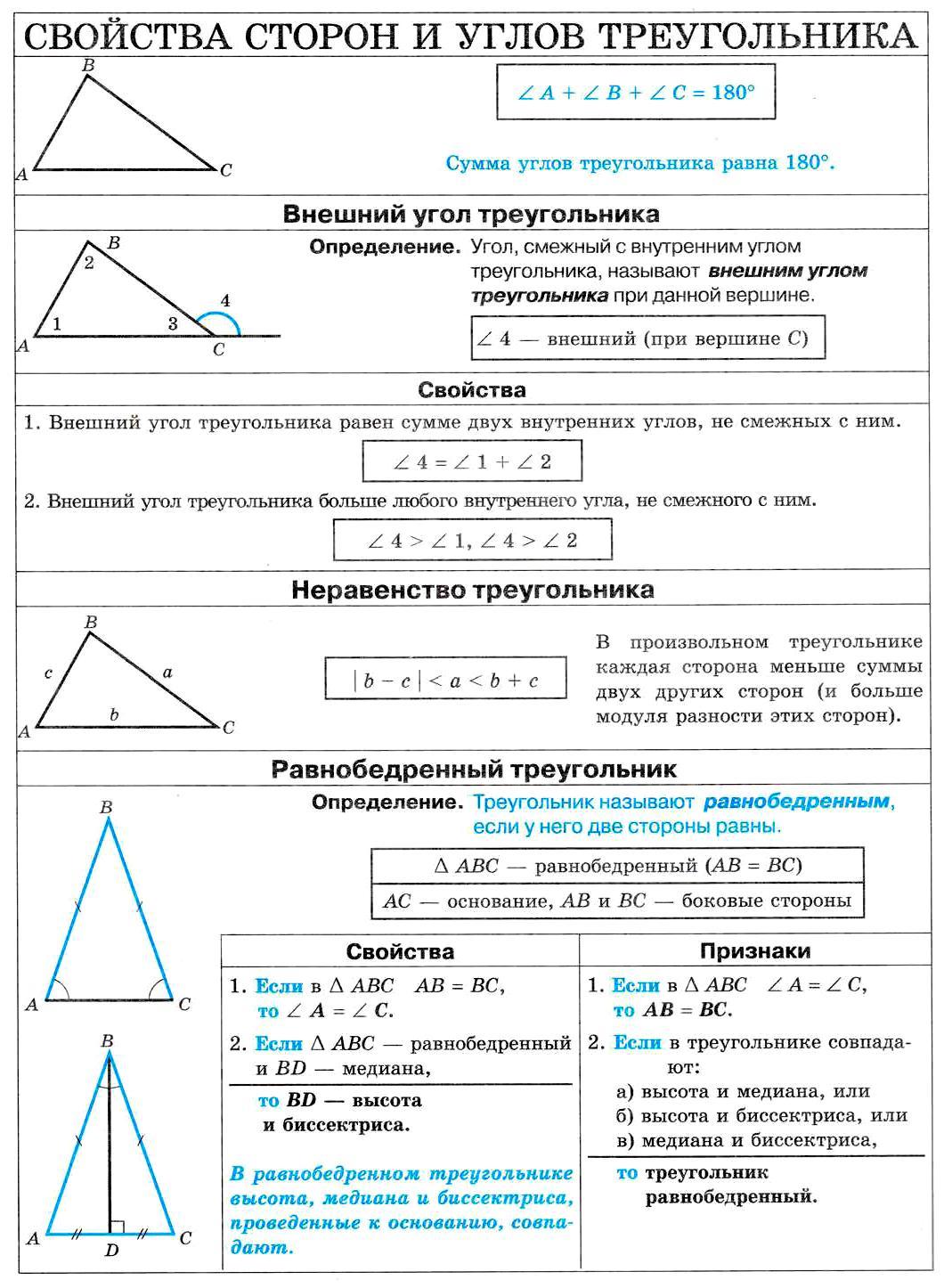 04. Свойства сторон и углов треугольника