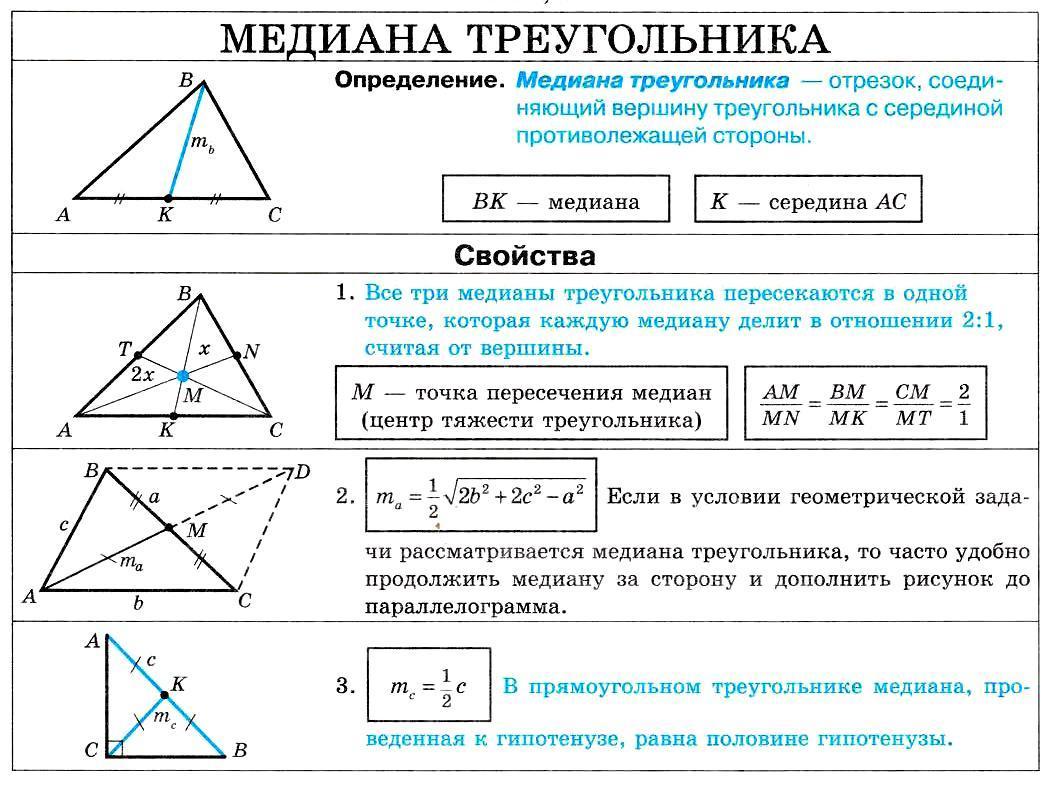 Медиана треугольника.