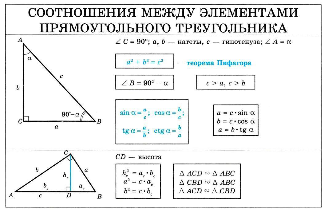 Соотношение между элементами прямоугольного треугольника