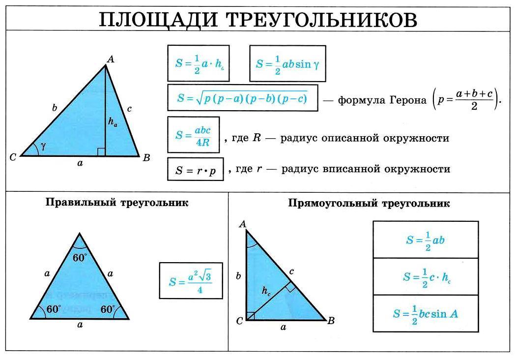 Площади треугольников.