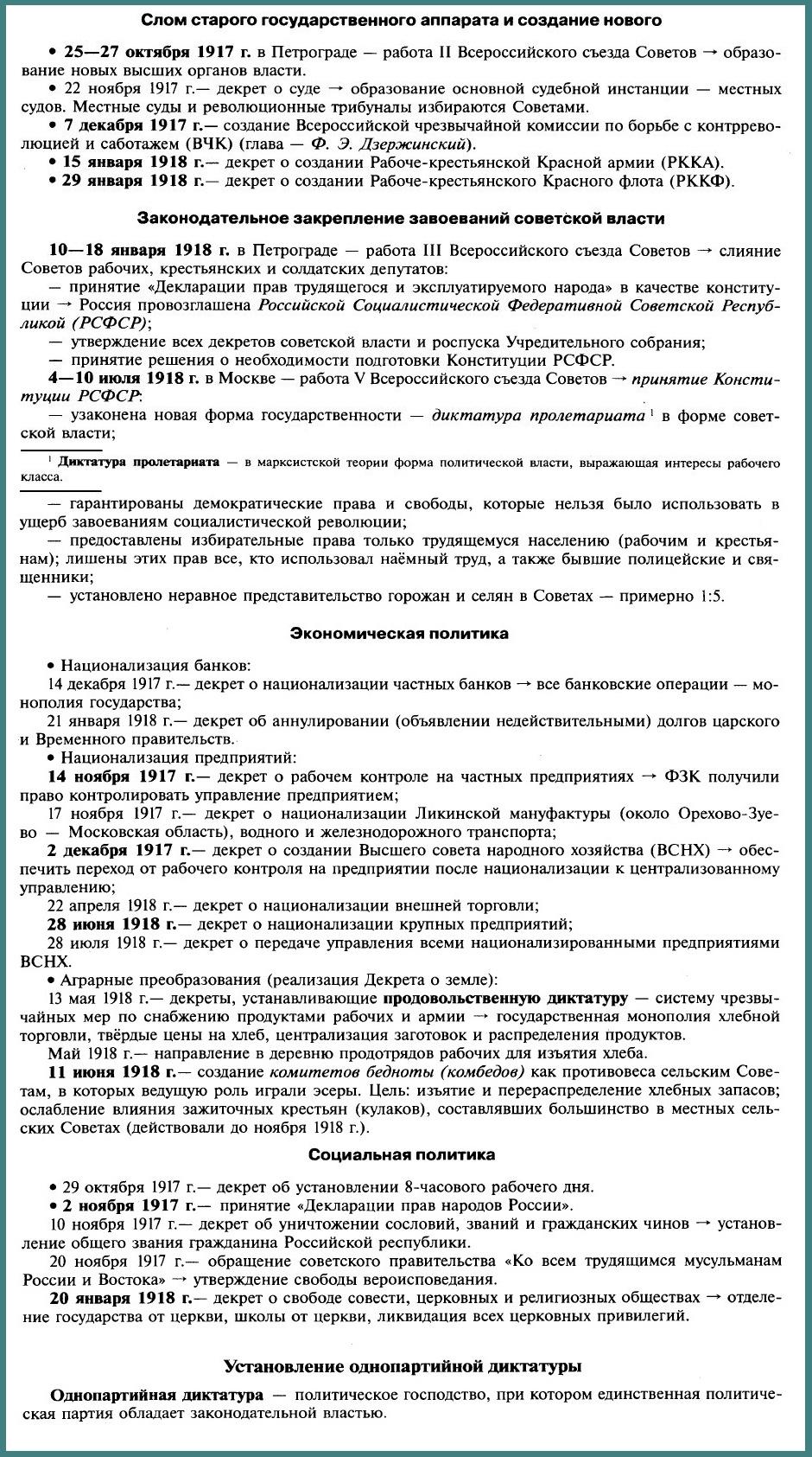 Политика большевиков и установление однопартийной диктатуры
