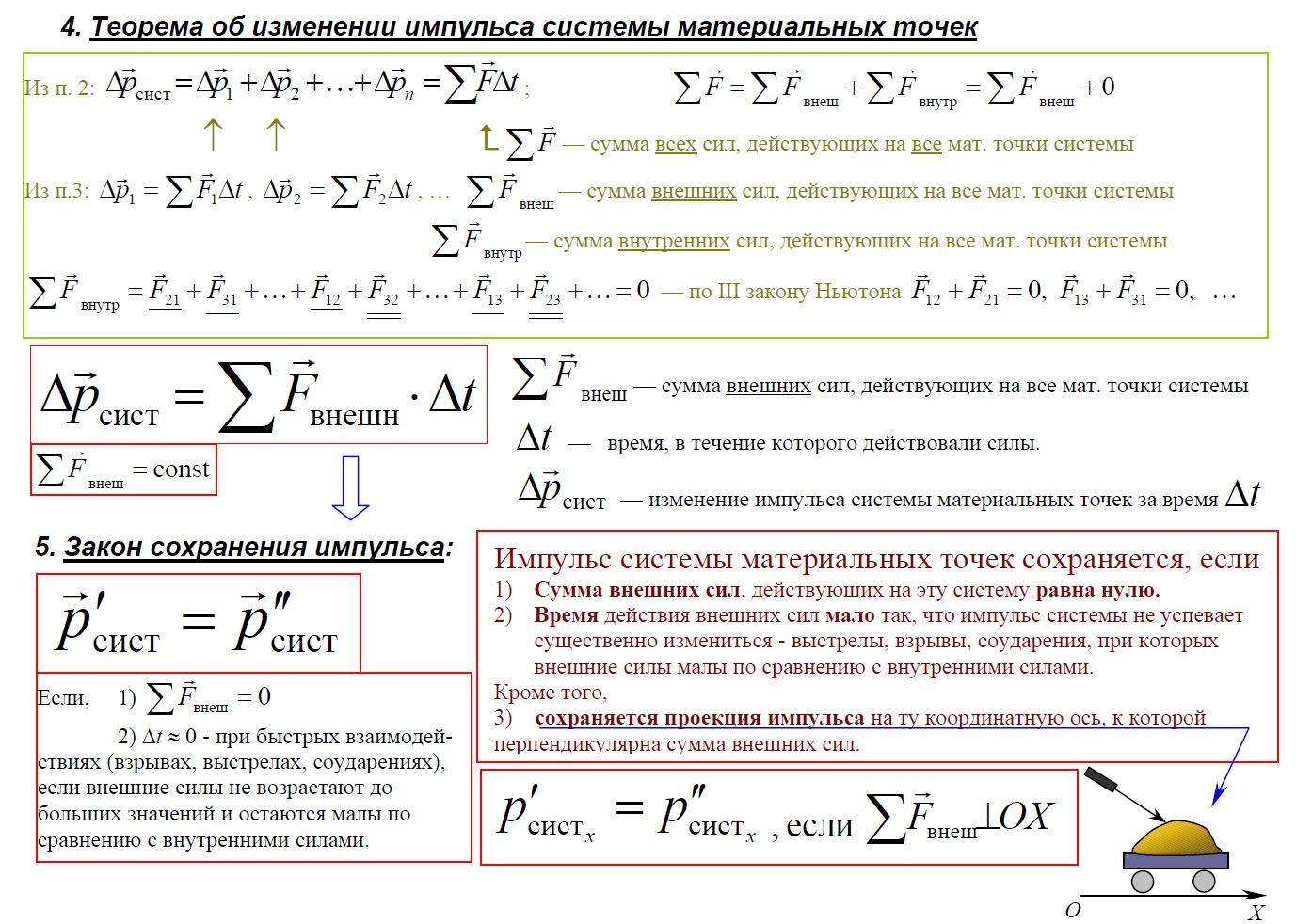 численное решение задачи методом наименьших квадратов