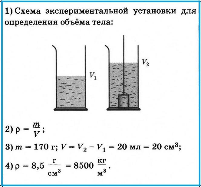 Задание 23 ОГЭ по физике. Вариант 2