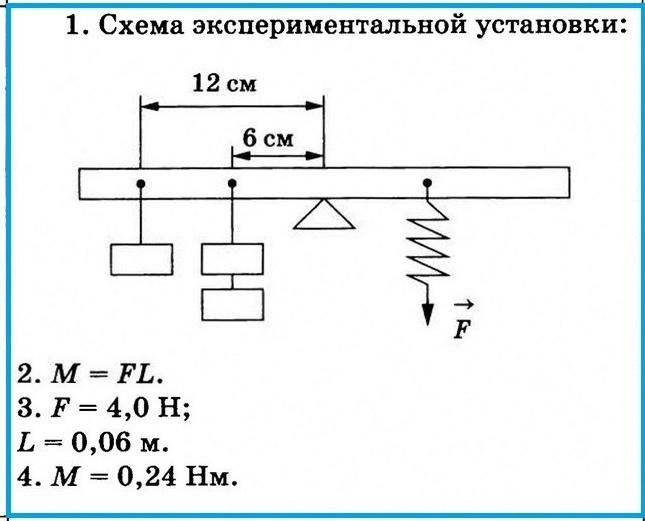 Задание 23 ОГЭ по физике. Вариант 5