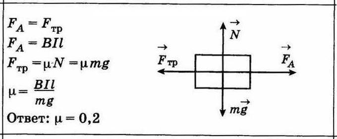 Задание 25 ОГЭ по физике. Вариант2