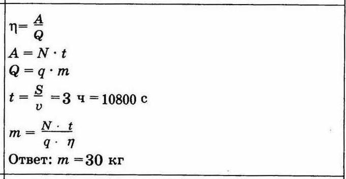 Задание 26 ОГЭ по физике. Вариант 2
