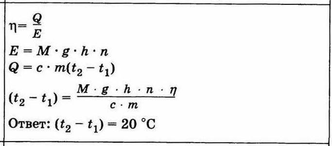 Задание 26 ОГЭ по физике. Вариант