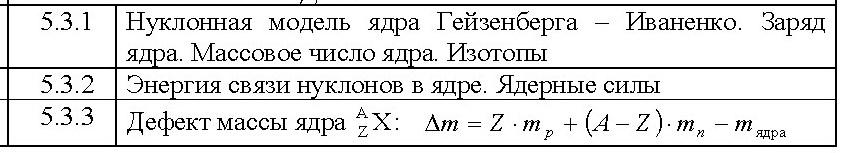 5.3 ФИЗИКА АТОМНОГО ЯДРА