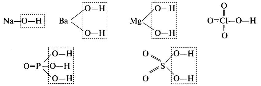 гидрооксиды