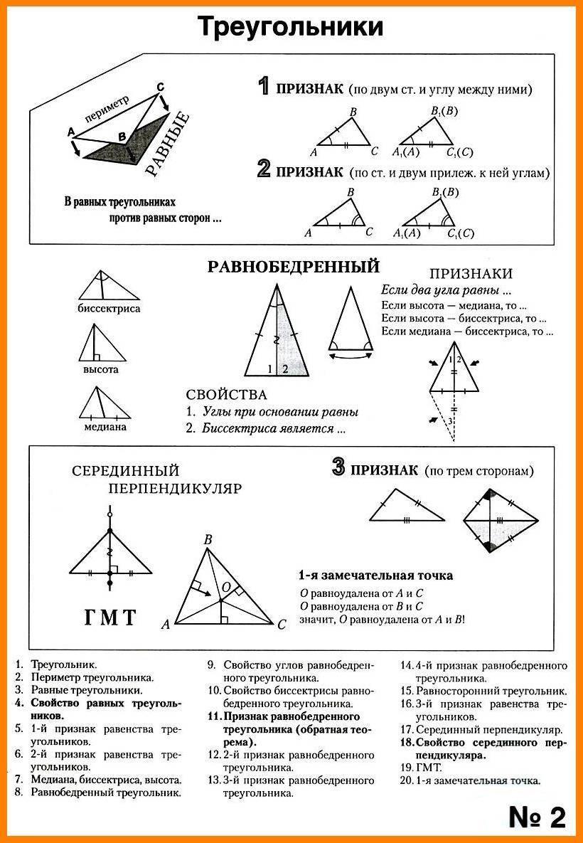 треугольники опорный конспект 2
