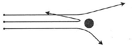 физика атома