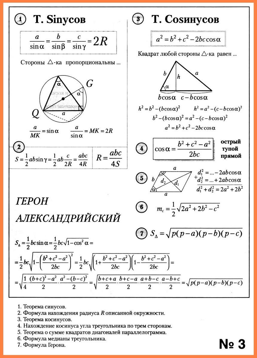 Теорема синусов. Теорема косинусов