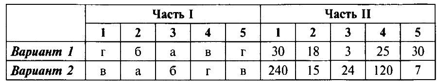 Геометрия 9 класс Контрольная № 6