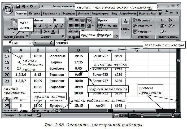 Таблица как средство моделирования. Excel
