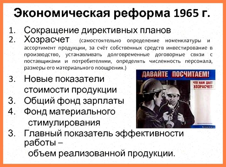 Экономическая реформа 1965 года в СССР