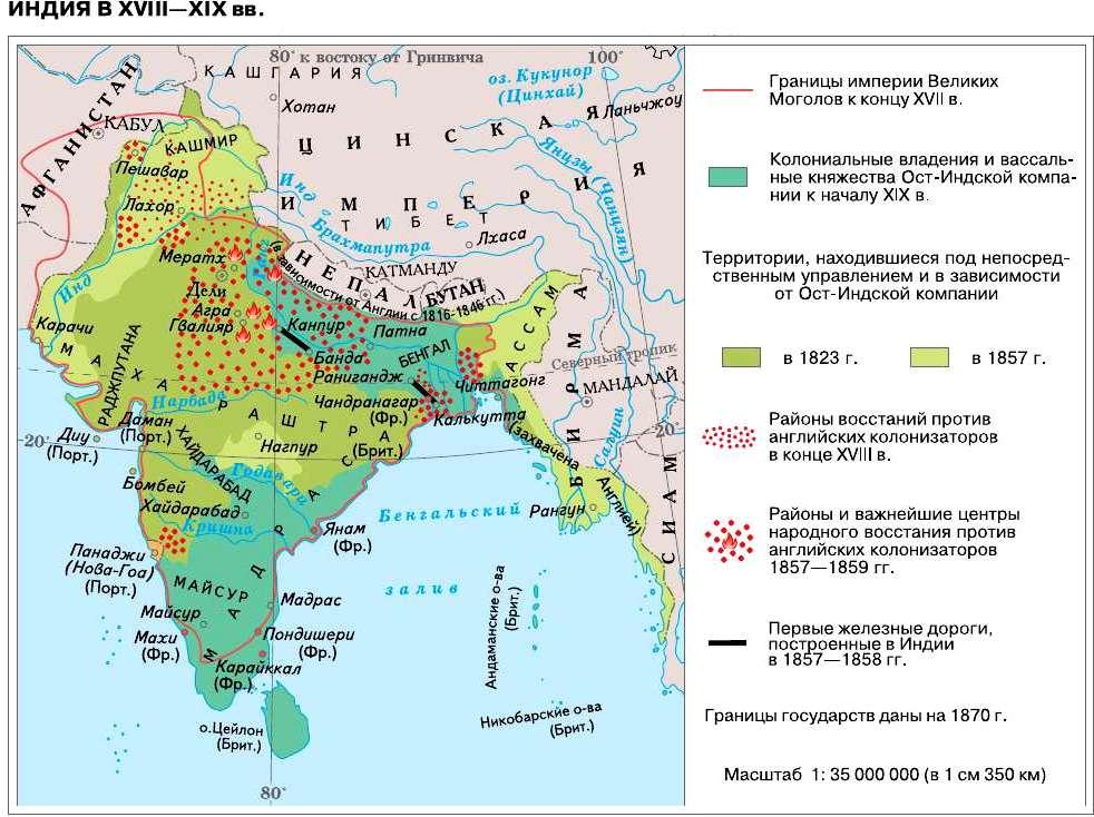 Страны Центральной и Южной Азии в XIX веке. Индия