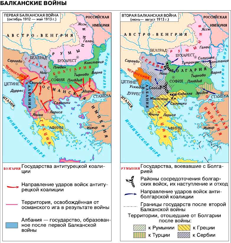 Нарастание международных противоречий - Балканские войны