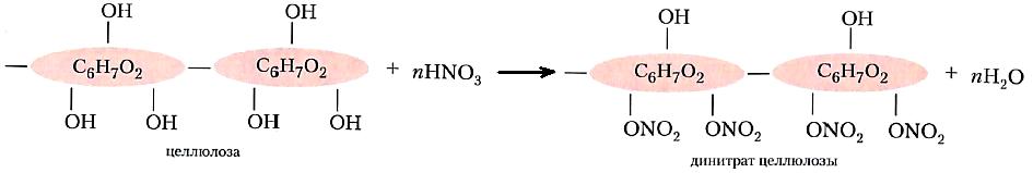 Искусственные полимеры