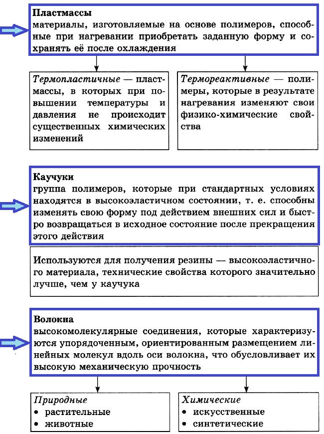 Основные направления использования ВМС.